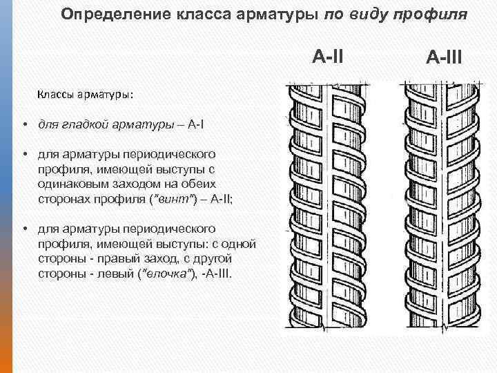 как определить класс арматуры