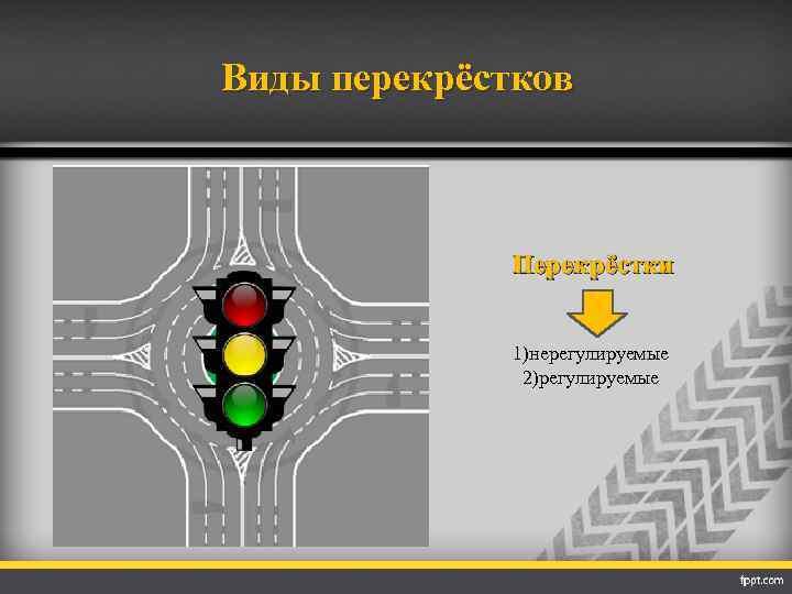 Виды перекрёстков Перекрёстки 1)нерегулируемые 2)регулируемые
