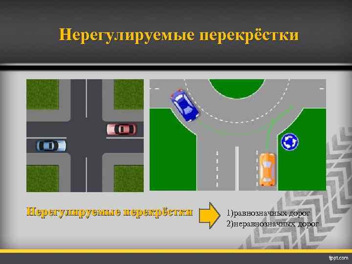 Нерегулируемые перекрёстки 1)равнозначных дорог 2)неравнозначных дорог