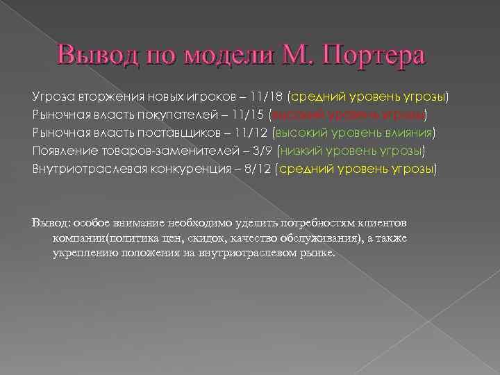 Вывод по модели М. Портера Угроза вторжения новых игроков – 11/18 (средний уровень угрозы)