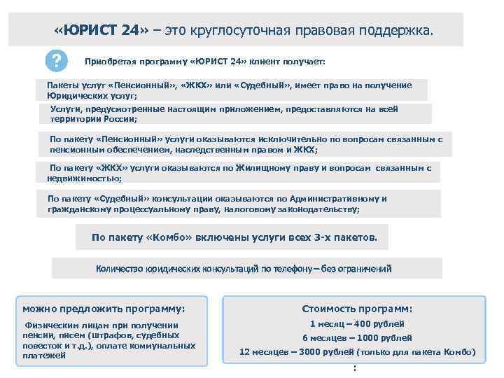 «ЮРИСТ 24» – это круглосуточная правовая поддержка. Приобретая программу «ЮРИСТ 24» клиент получает: