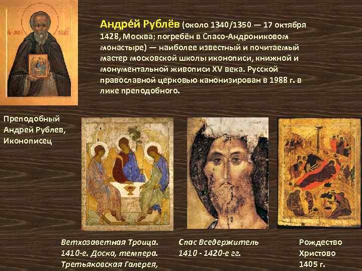 Андре й Рублёв (около 1340/1350 — 17 октября 1428, Москва; погребён в Спасо-Андрониковом монастыре)