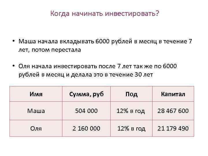 Когда начинать инвестировать? • Маша начала вкладывать 6000 рублей в месяц в течение 7