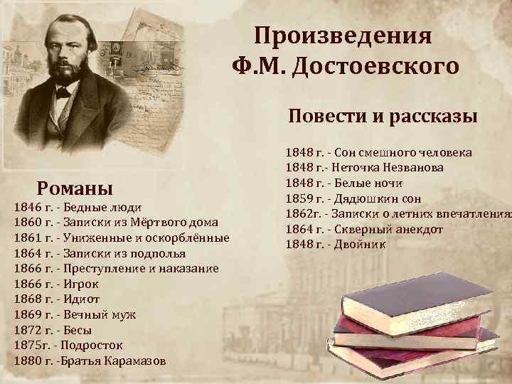 Все книги достоевского картинки