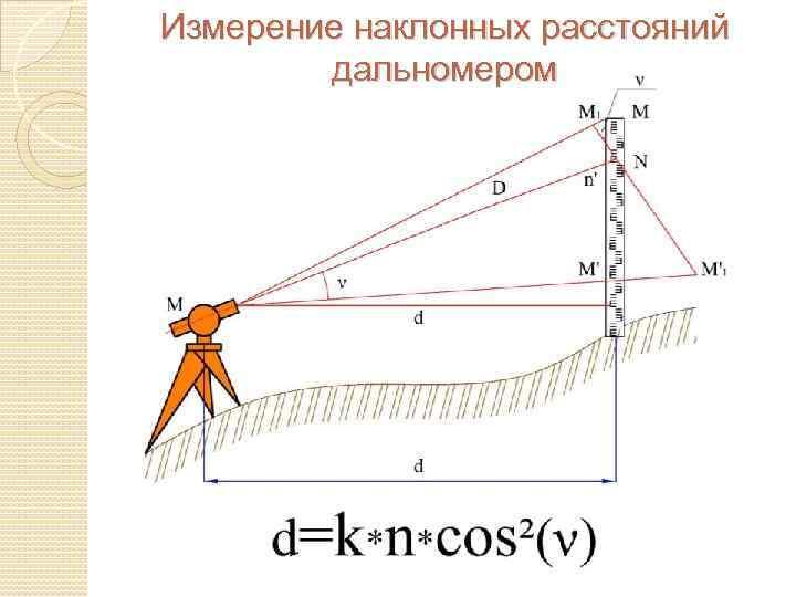 Измерение наклонных расстояний дальномером