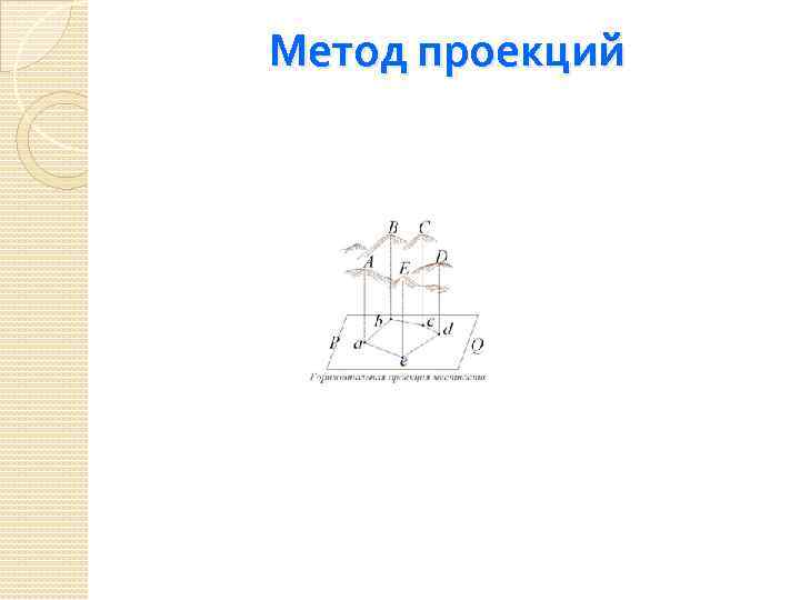Метод проекций