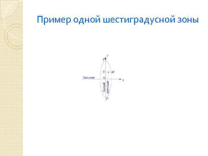 Пример одной шестиградусной зоны