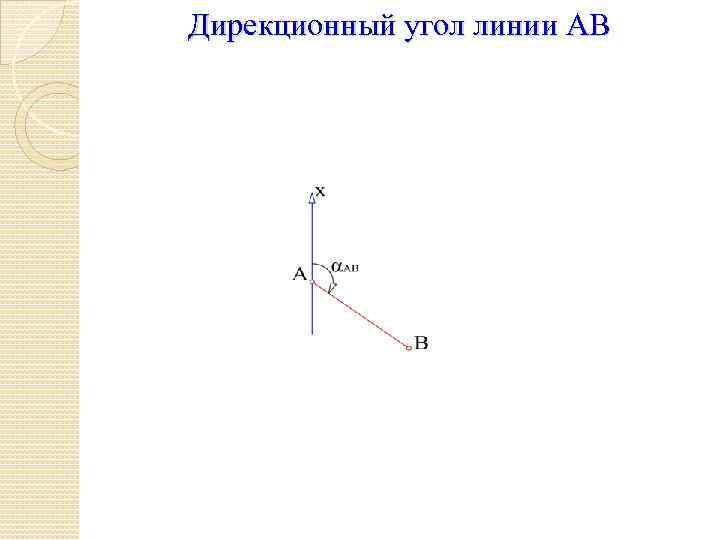 Дирекционный угол линии АВ