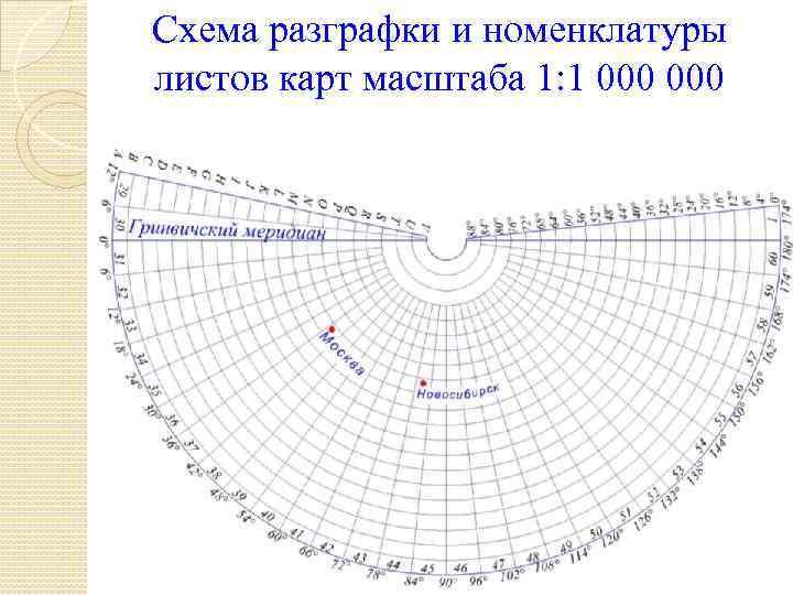 Схема разграфки и номенклатуры листов карт масштаба 1: 1 000