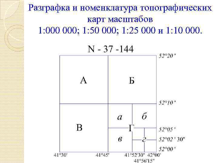 Разграфка и номенклатура топографических карт масштабов 1: 000; 1: 50 000; 1: 25 000