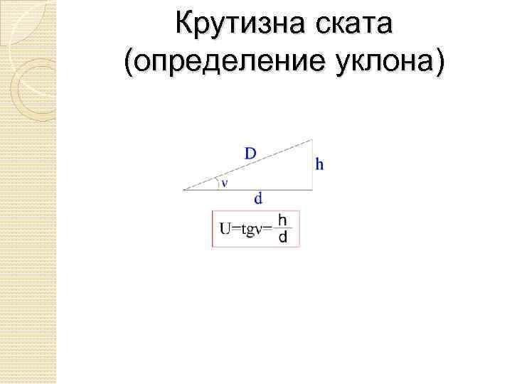 Крутизна ската (определение уклона)