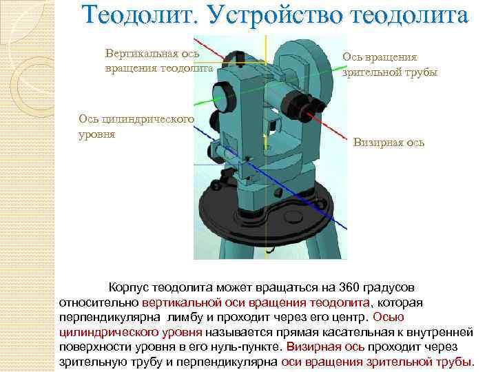 Теодолит. Устройство теодолита Вертикальная ось вращения теодолита Ось цилиндрического уровня Ось вращения зрительной трубы