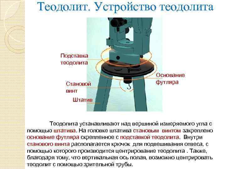 Теодолит. Устройство теодолита Подставка теодолита Становой винт Основание футляра Штатив Теодолита устанавливают над вершиной