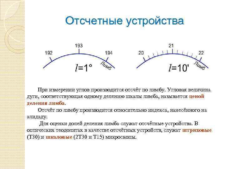 Отсчетные устройства При измерении углов производится отсчёт по лимбу. Угловая величина дуги, соответствующая одному