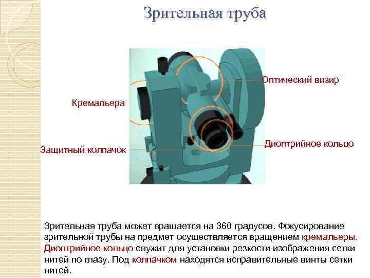 Зрительная труба Оптический визир Кремальера Защитный колпачок Диоптрийное кольцо Зрительная труба может вращается на