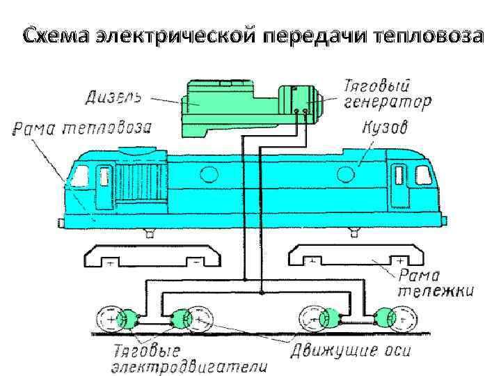Электрические схемы тепловозов в картинках