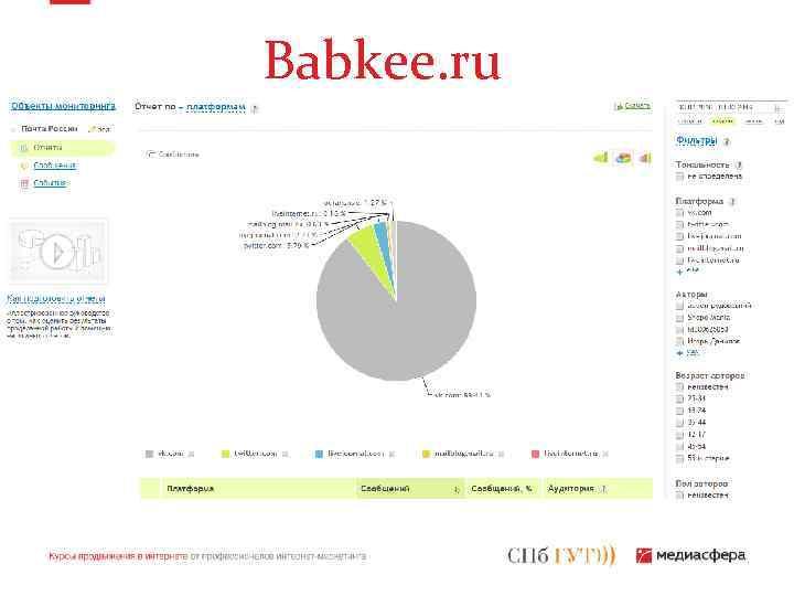 Babkee. ru