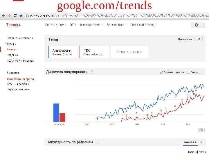 google. com/trends