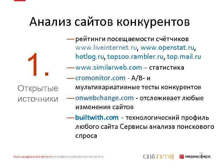 Анализ сайтов конкурентов — рейтинги посещаемости счётчиков www. liveinternet. ru, www. openstat. ru, hotlog.