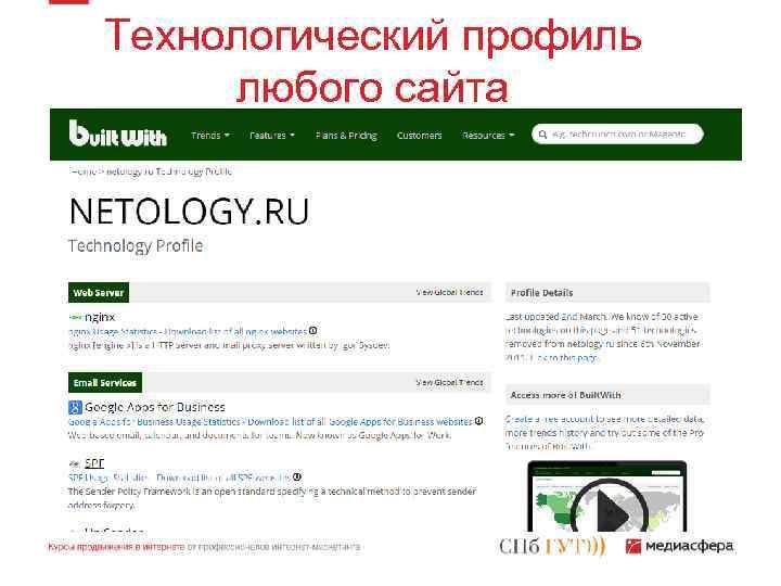 Технологический профиль любого сайта