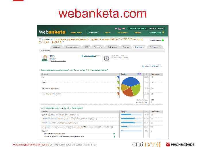 webanketa. com