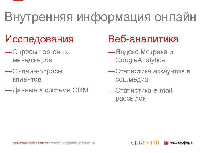Внутренняя информация онлайн Исследования Веб-аналитика — Опросы торговых менеджеров — Яндекс. Метрика и Google.
