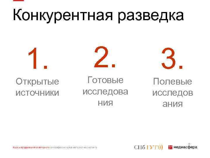 Конкурентная разведка 1. Открытые источники 2. Готовые исследова ния 3. Полевые исследов ания 5