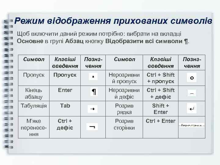 Режим відображення прихованих символів Щоб включити даний режим потрібно: вибрати на вкладці Основне в