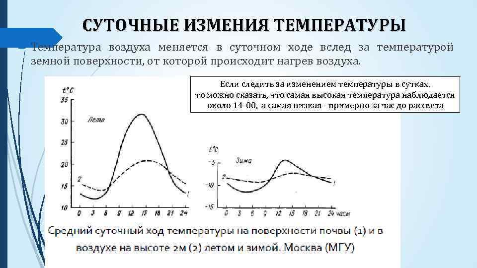 СУТОЧНЫЕ ИЗМЕНИЯ ТЕМПЕРАТУРЫ Температура воздуха меняется в суточном ходе вслед за температурой земной поверхности,
