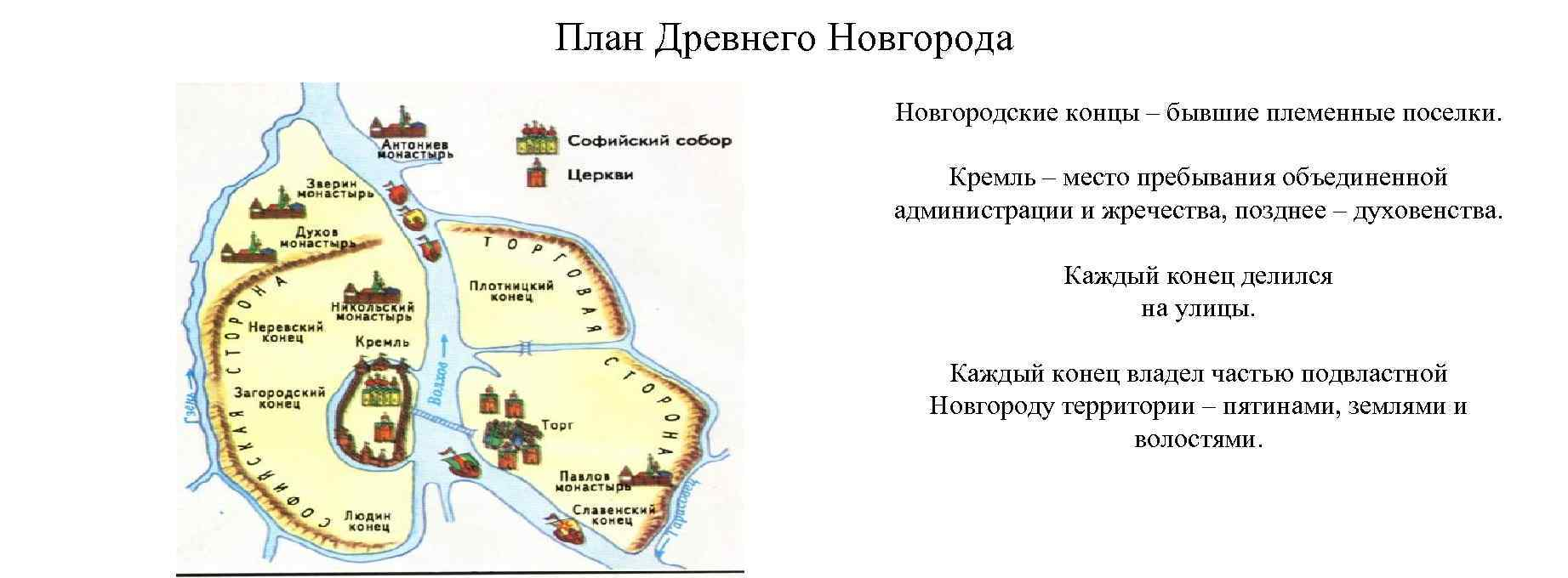 картинка плана древнего новгорода