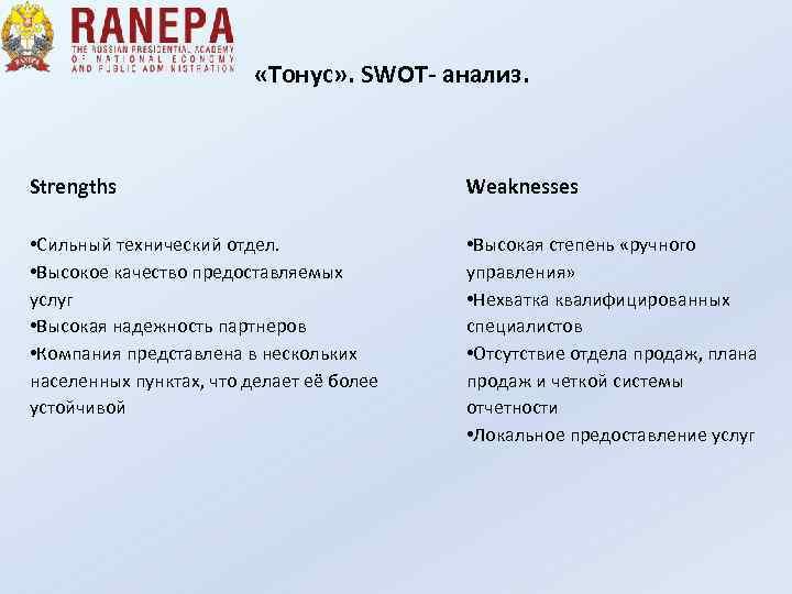 «Тонус» . SWOT- анализ. Strengths Weaknesses • Cильный технический отдел. • Высокое качество