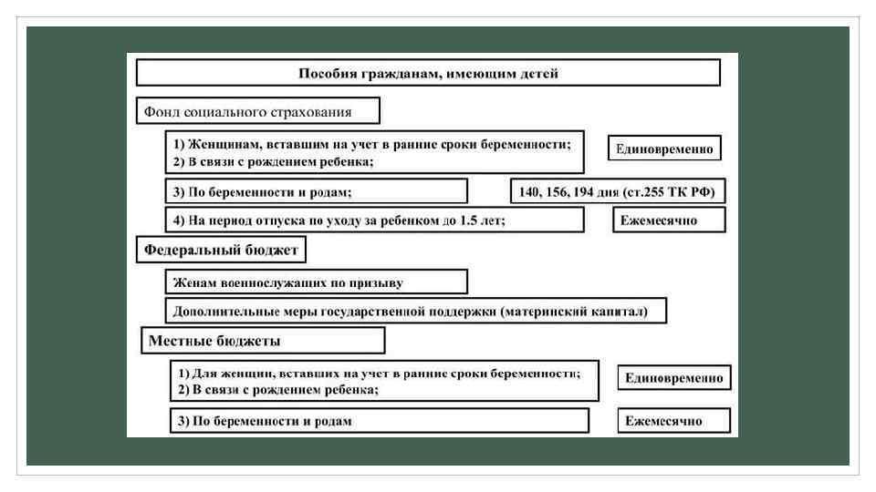 Виды целевого назначения земельного участка и их описание
