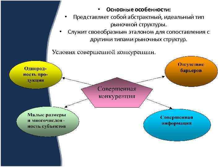 • Основные особенности: • Представляет собой абстрактный, идеальный тип рыночной структуры. • Служит