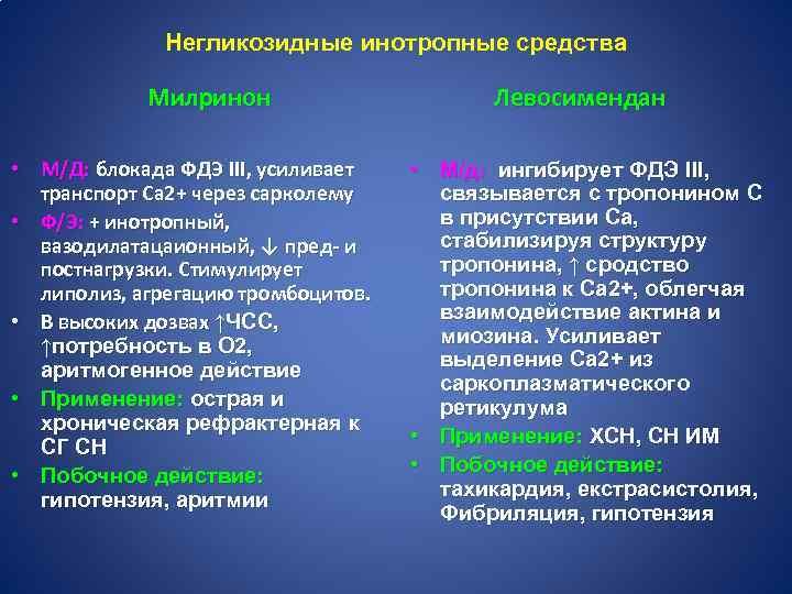 Негликозидные инотропные средства Милринон • М/Д: блокада ФДЭ III, усиливает транспорт Са 2+ через