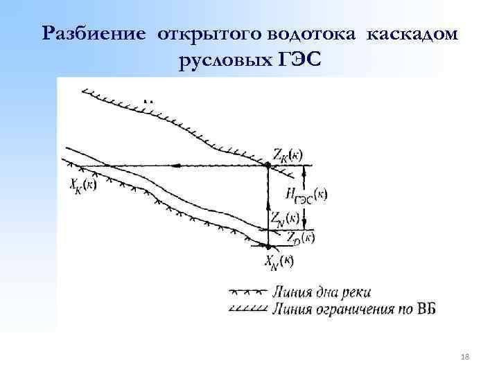 Разбиение открытого водотока каскадом русловых ГЭС 18