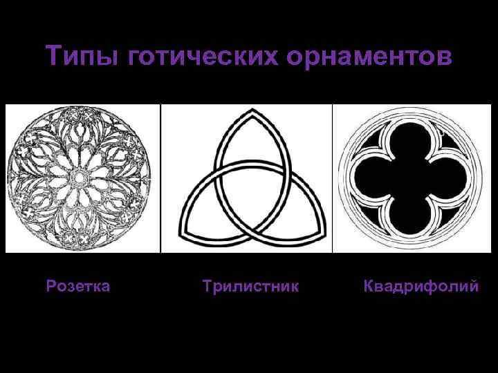 Типы готических орнаментов Розетка Трилистник Квадрифолий