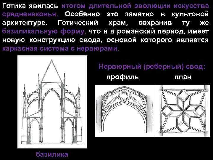 Готика явилась итогом длительной эволюции искусства средневековья. Особенно это заметно в культовой архитектуре. Готический