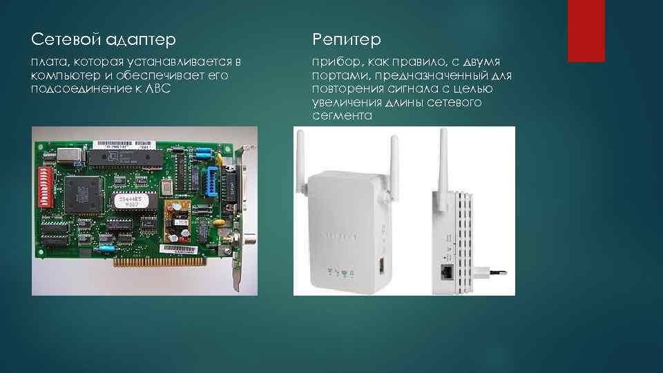 Сетевой адаптер Репитер плата, которая устанавливается в компьютер и обеспечивает его подсоединение к ЛВС