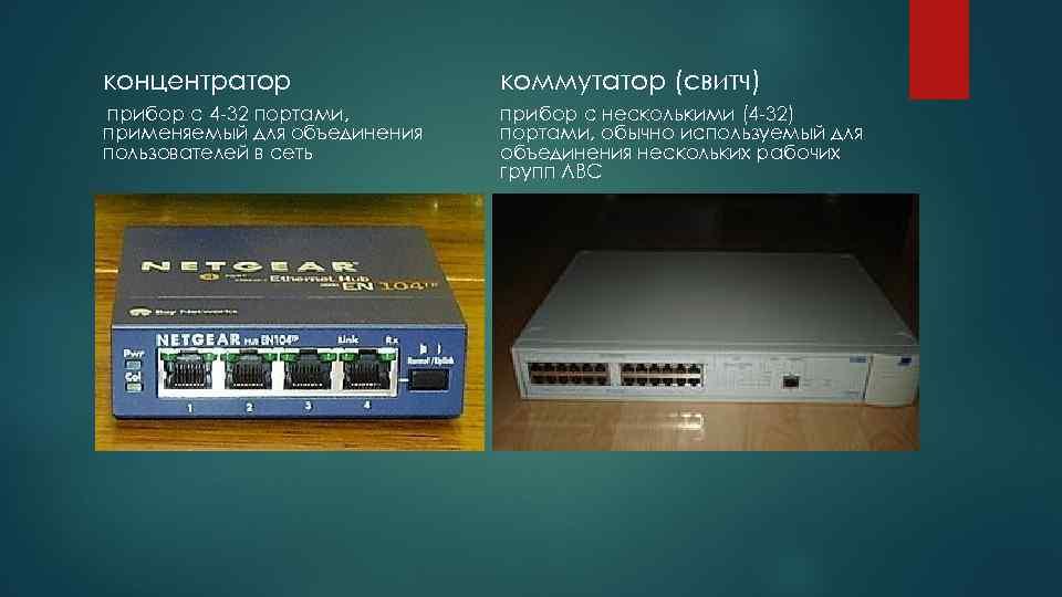 концентратор коммутатор (свитч) прибор с 4 -32 портами, применяемый для объединения пользователей в сеть