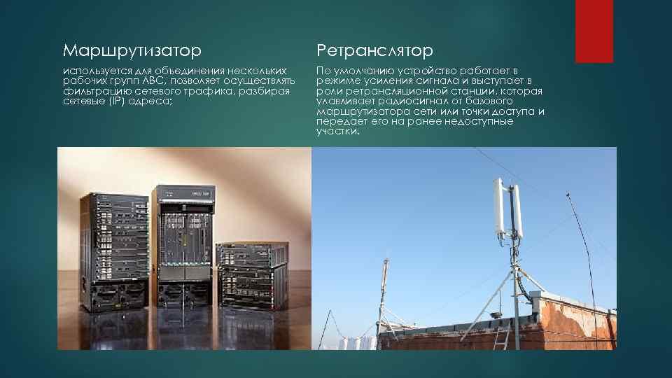 Маршрутизатор Ретранслятор используется для объединения нескольких рабочих групп ЛВС, позволяет осуществлять фильтрацию сетевого трафика,