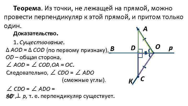 Теорема. Из точки, не лежащей на прямой, можно провести перпендикуляр к этой прямой, и