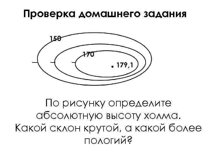 Проверка домашнего задания 150 170 . 179, 1 По рисунку определите абсолютную высоту холма.