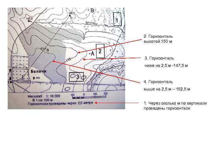 2. Горизонталь высотой 150 м 3. Горизонталь ниже на 2, 5 м -147, 5