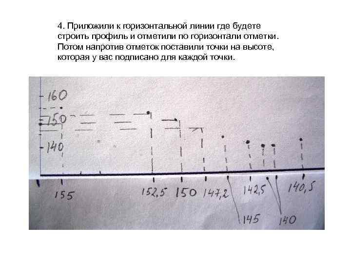 4. Приложили к горизонтальной линии где будете строить профиль и отметили по горизонтали отметки.