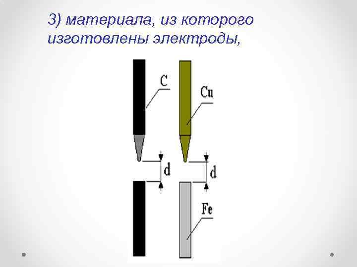 3) материала, из которого изготовлены электроды,