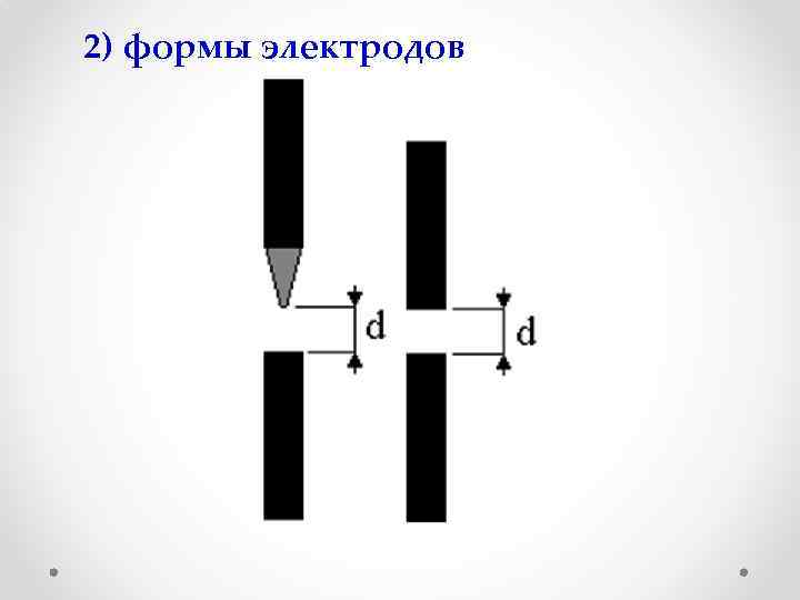 2) формы электродов