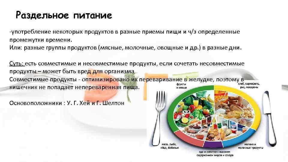 Сбросить вес раздельное питание