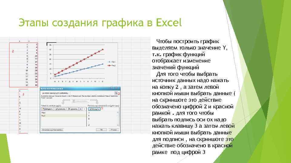 Этапы создания графика в Excel Чтобы построить график выделяем только значение Y, т. к.