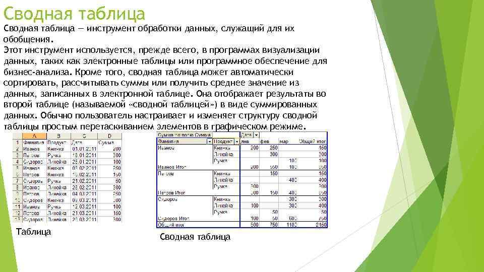 Сводная таблица Cводная таблица — инструмент обработки данных, служащий для их обобщения. Этот инструмент