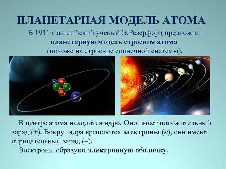 практическая работа солнечная система и планетарная девушка модель атома